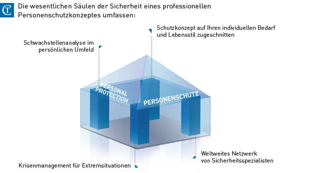 CT-Personen-Grafik-de